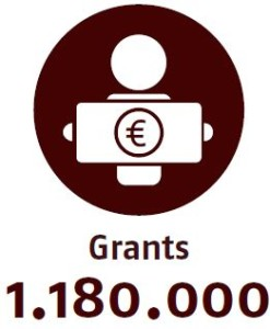B20160728_Dashboard_2015_NL_Grants