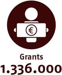 B20170630_Grants_NL