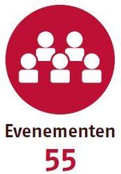 B20180507_Dashboard_Jaarverslag_2017_NL_evenementen